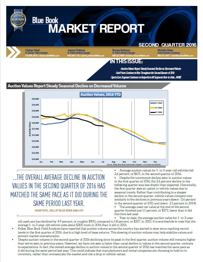 Kelley Blue Book Market Report - Second Quarter 2016