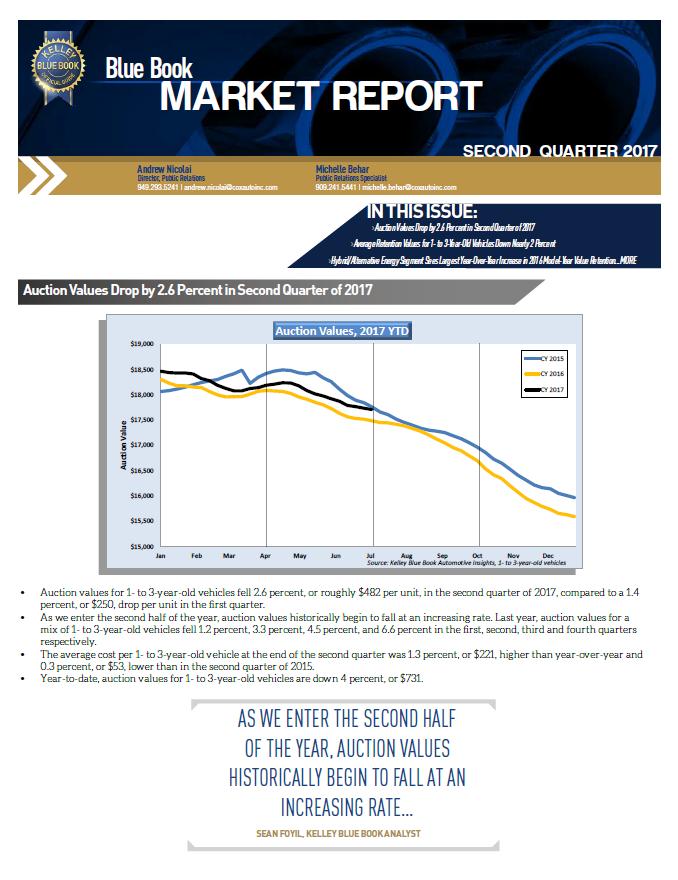 Kelley Blue Book Market Report - Second Quarter 2017
