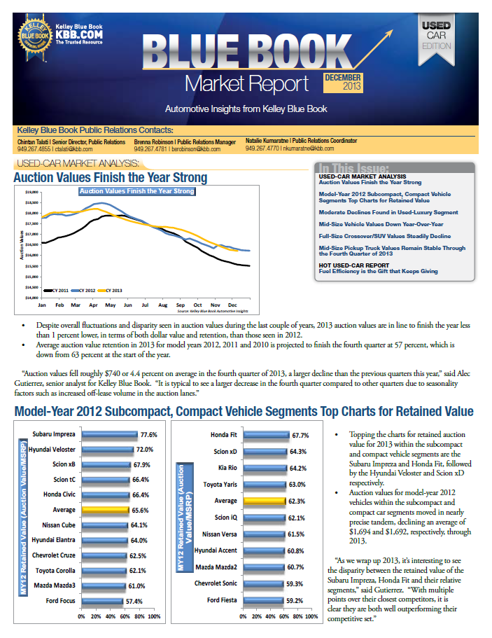 Kelley Blue Book Used Car Market Report - December 2013