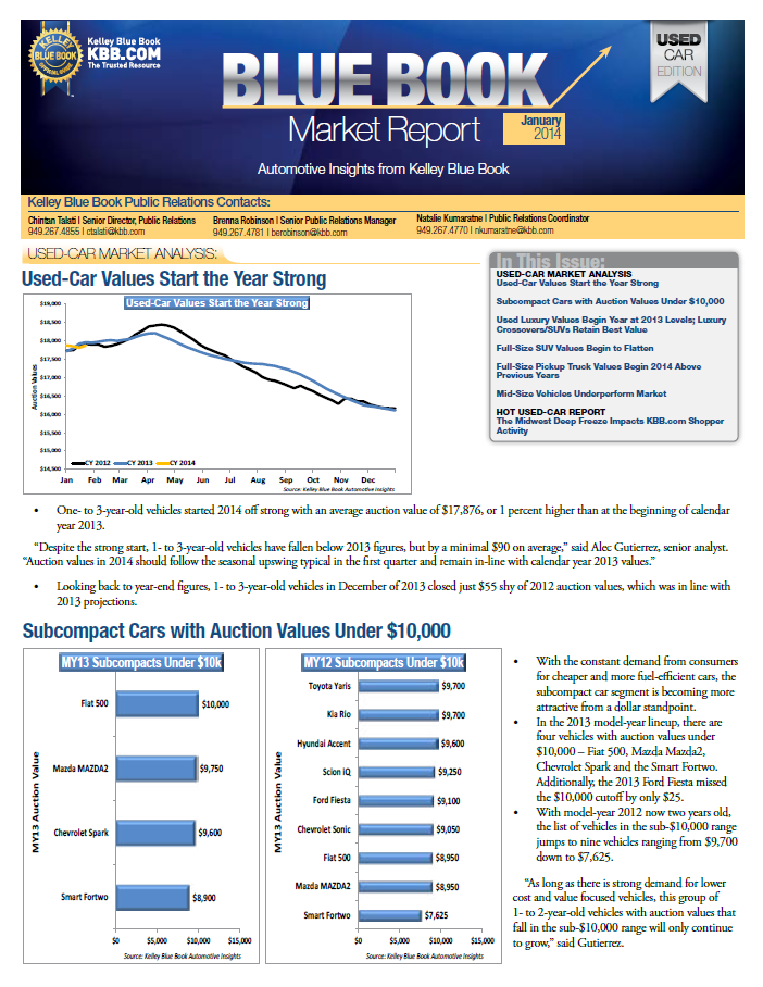Kelley Blue Book Used Car Market Report - January 2014