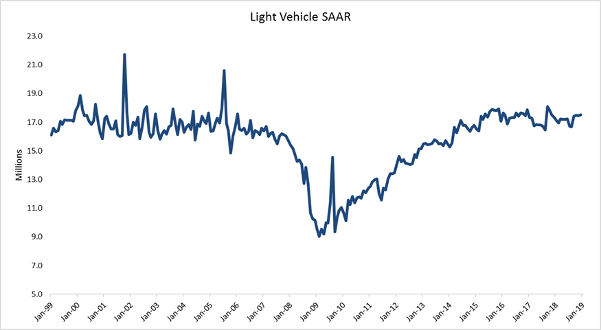 Light vehicle saar