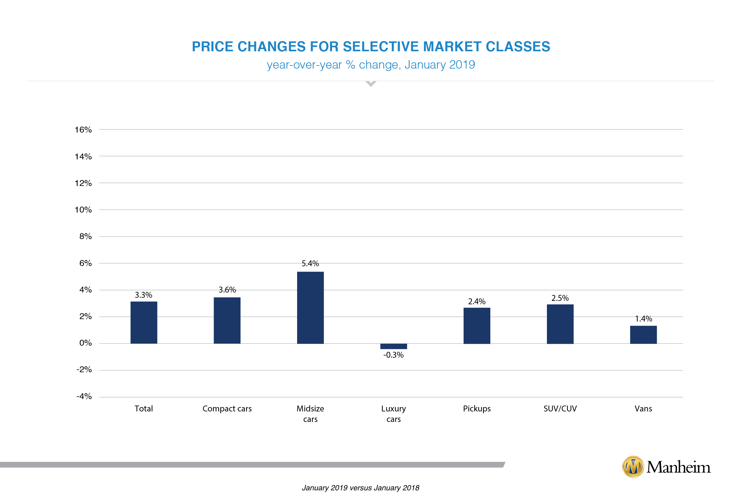 January 2019 muvvi selective market classes