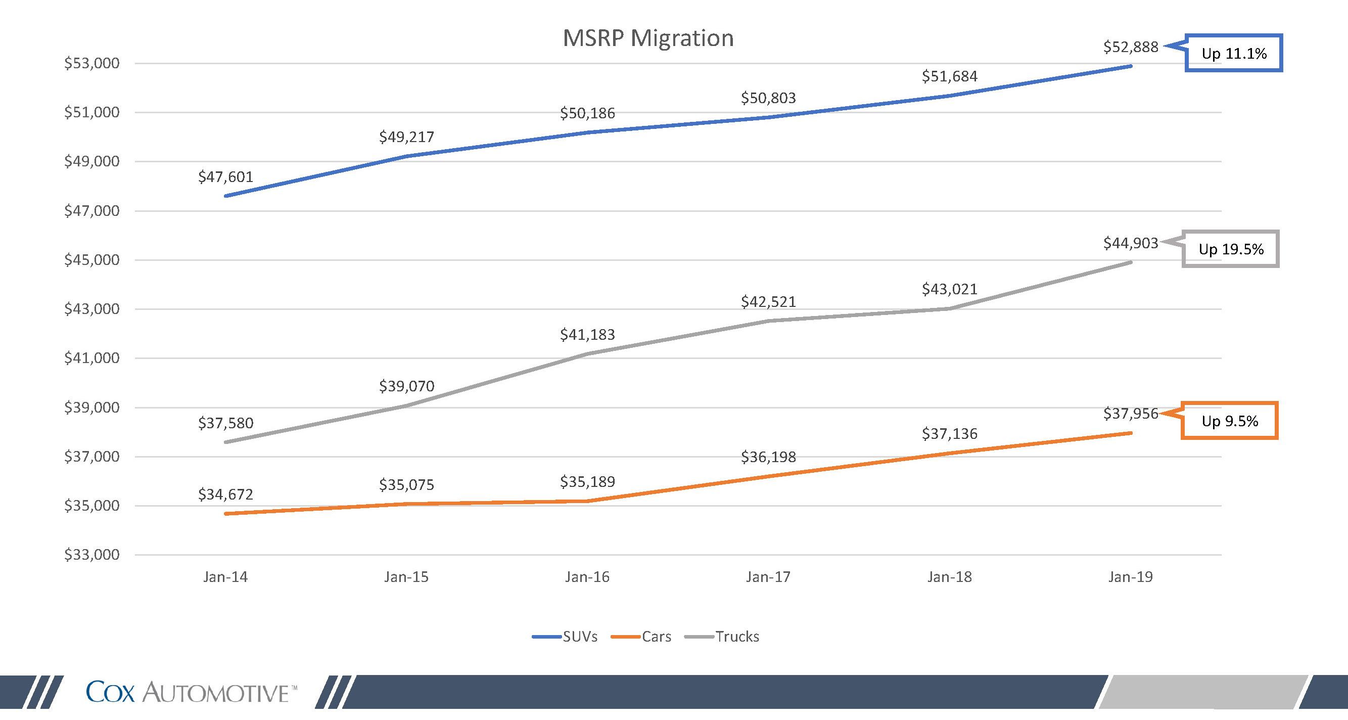 Msrp migration image 1