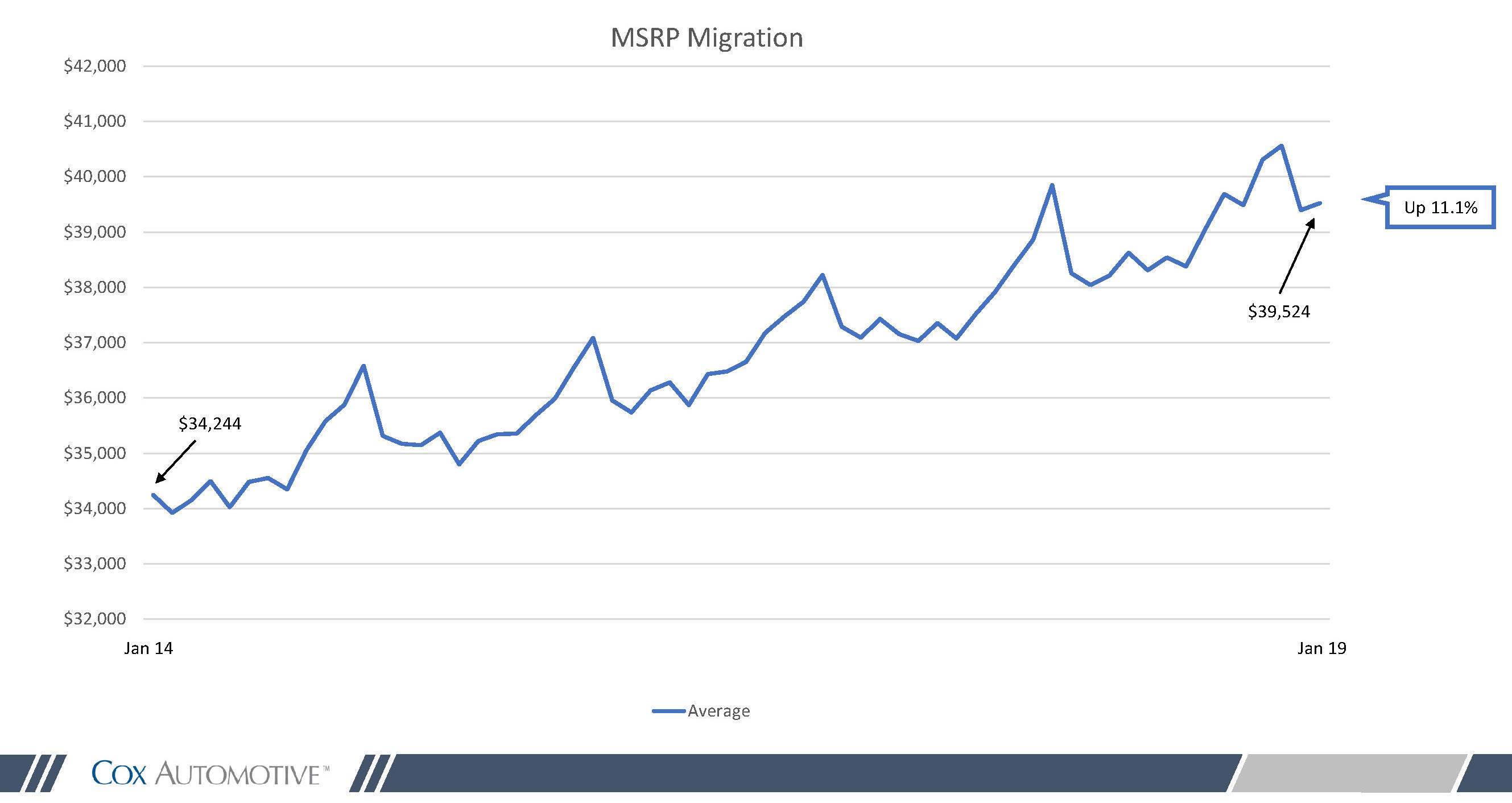 Msrp migration image 2
