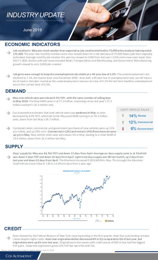 Cox Automotive Industry Update Report: June 2019 - RMSauto com