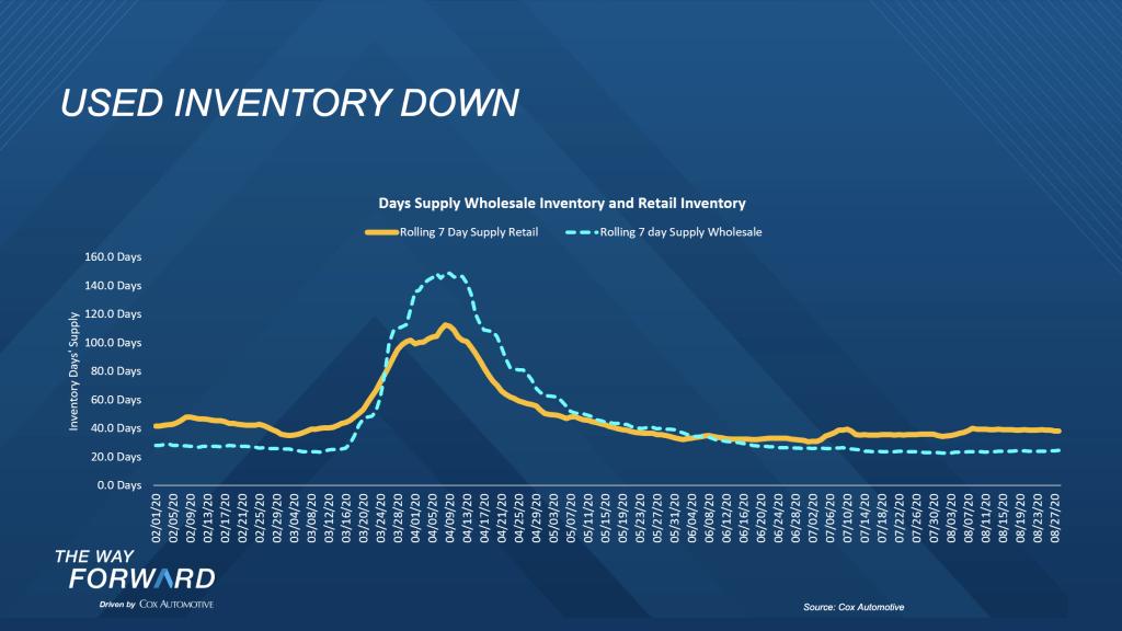 Inventory-09-1-2020
