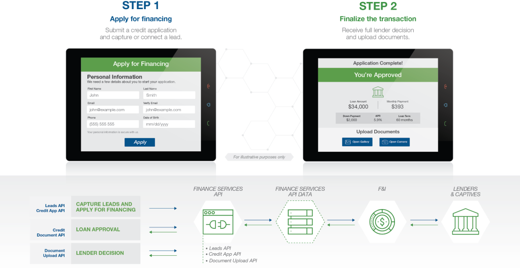 Draas api product visuals finance@2x